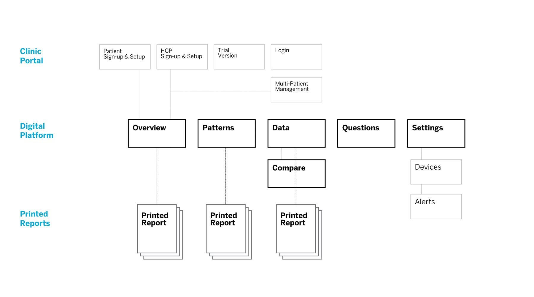 dex_setup_08_architecture