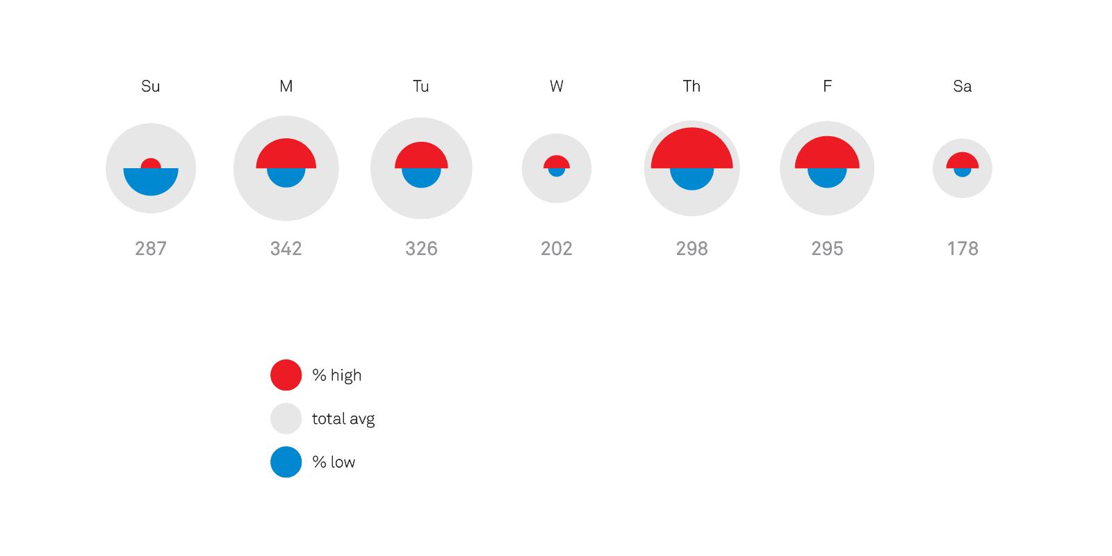 dex_data_04